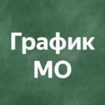 График МО