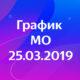 График заседаний МО педагогов-предметников (25.03.2019)